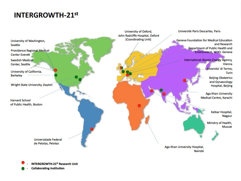 intergrowth21